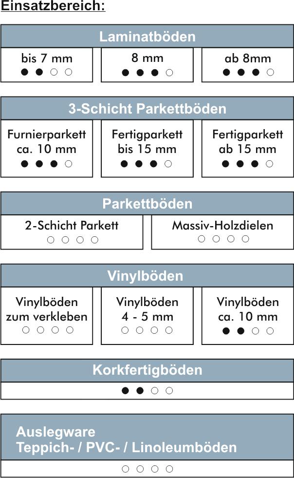 Parkett-Felt-einsatz
