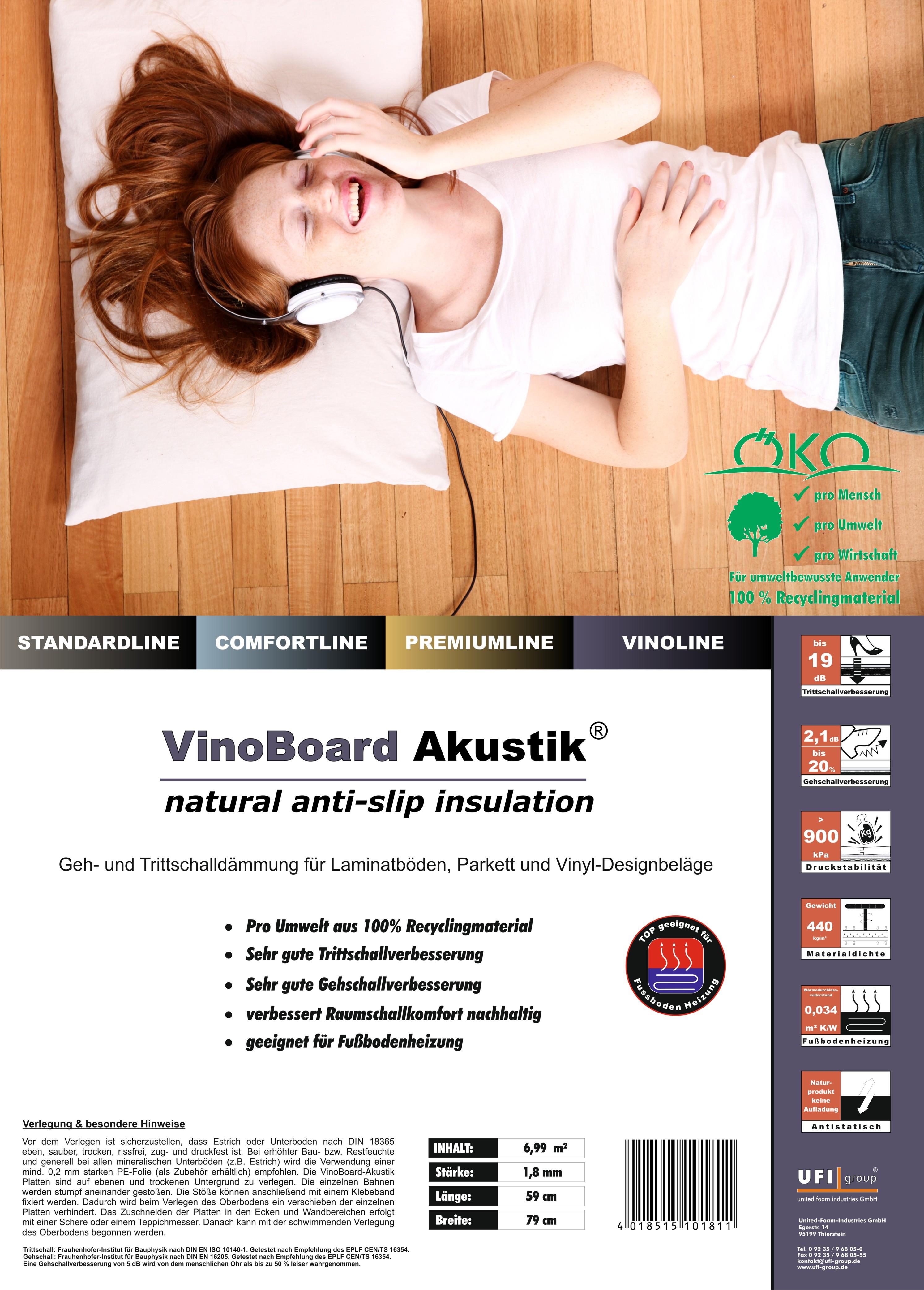 vinoboard-einleger