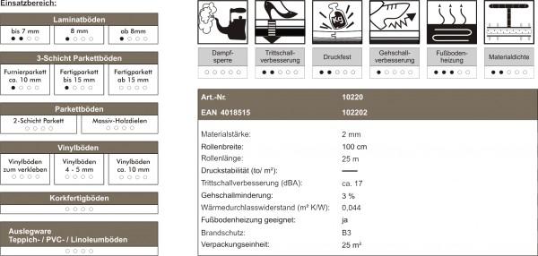 uficell® NORMAL Trittschalldämmung aus PE-Schaum | Laminat- und Parkettunterlage, 2 mm stark