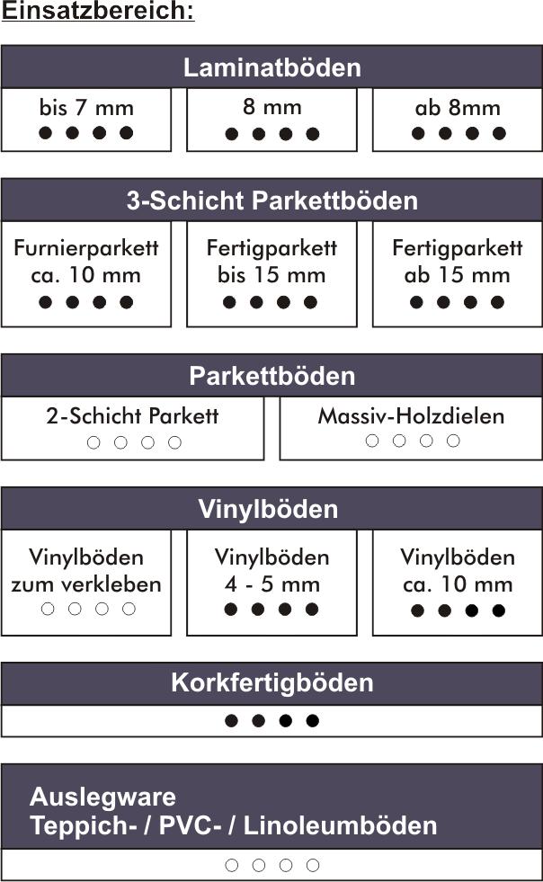 VinoSilentFixo-einsatz
