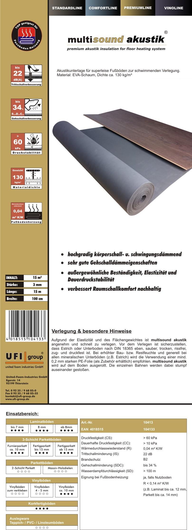 200 m/² | 8 Rollen St/ärke 2 mm 200 m/² Akustik Trittschalld/ämmung f/ür Laminat und Parkettb/öden Trittschalld/ämmung uficell ALU PE-Schaum mit Alu-Dampfbremse