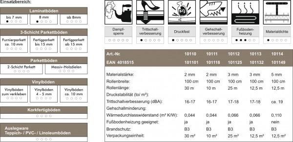 uficell® Leicht PE-Schaum Trittschalldämmung, Dichte ca. 22-25 kg/m³, Stärken: 2, 3 und 5 mm
